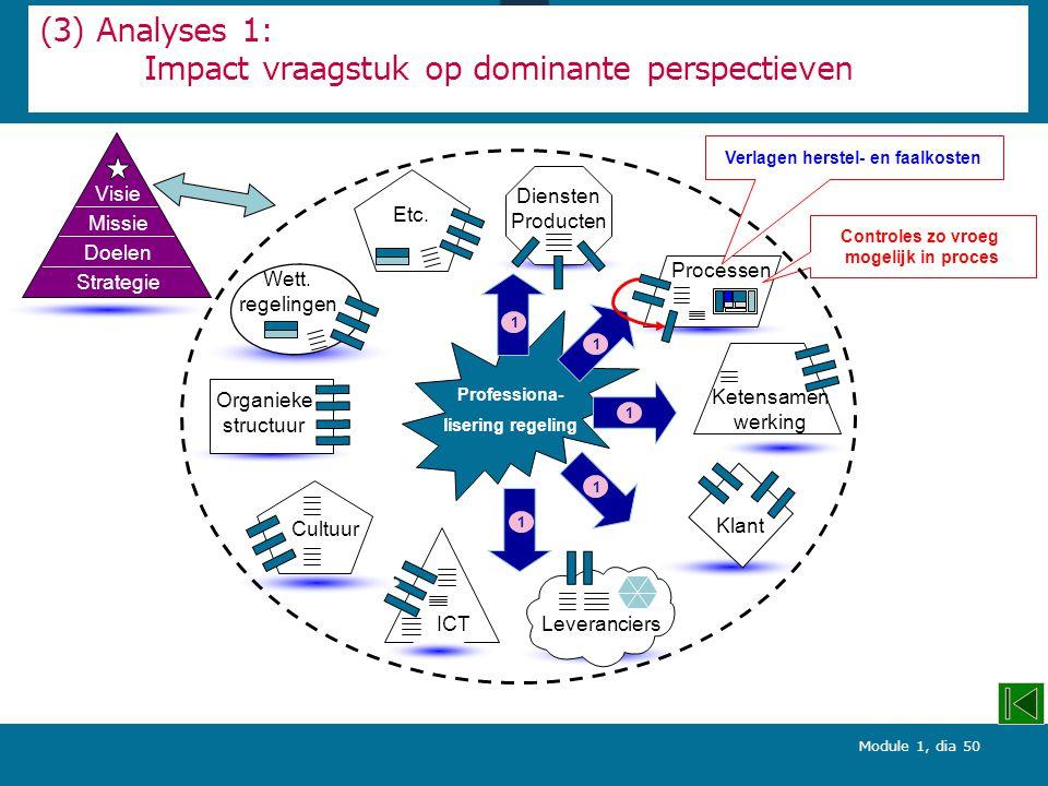 Module 1, dia 50 ICT Leveranciers Ketensamen werking Wett.