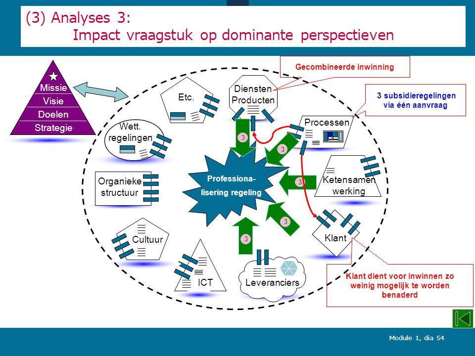 Module 1, dia 54 (3) Analyses 3: Impact vraagstuk op dominante perspectieven ICT Leveranciers Ketensamen werking Wett.