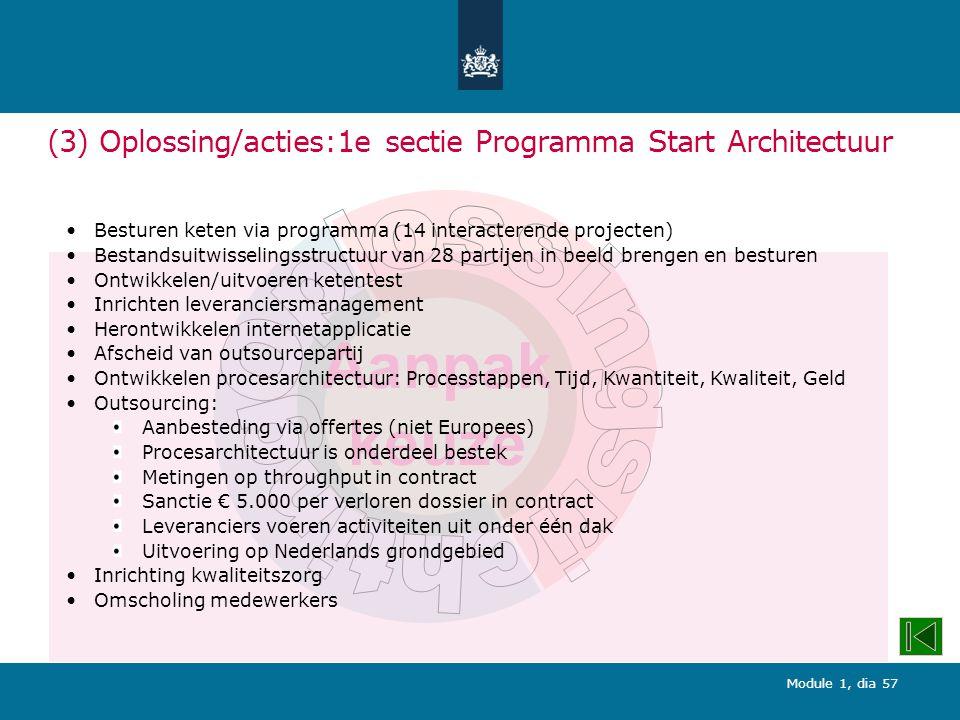 Module 1, dia 57 Aanpak keuze (3) Oplossing/acties:1e sectie Programma Start Architectuur Besturen keten via programma (14 interacterende projecten) Bestandsuitwisselingsstructuur van 28 partijen in beeld brengen en besturen Ontwikkelen/uitvoeren ketentest Inrichten leveranciersmanagement Herontwikkelen internetapplicatie Afscheid van outsourcepartij Ontwikkelen procesarchitectuur: Processtappen, Tijd, Kwantiteit, Kwaliteit, Geld Outsourcing: Aanbesteding via offertes (niet Europees) Procesarchitectuur is onderdeel bestek Metingen op throughput in contract Sanctie € 5.000 per verloren dossier in contract Leveranciers voeren activiteiten uit onder één dak Uitvoering op Nederlands grondgebied Inrichting kwaliteitszorg Omscholing medewerkers