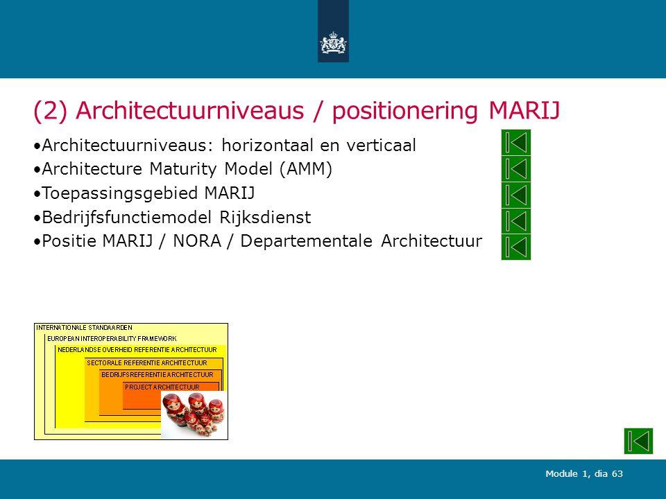 Module 1, dia 63 (2) Architectuurniveaus / positionering MARIJ Architectuurniveaus: horizontaal en verticaal Architecture Maturity Model (AMM) Toepassingsgebied MARIJ Bedrijfsfunctiemodel Rijksdienst Positie MARIJ / NORA / Departementale Architectuur