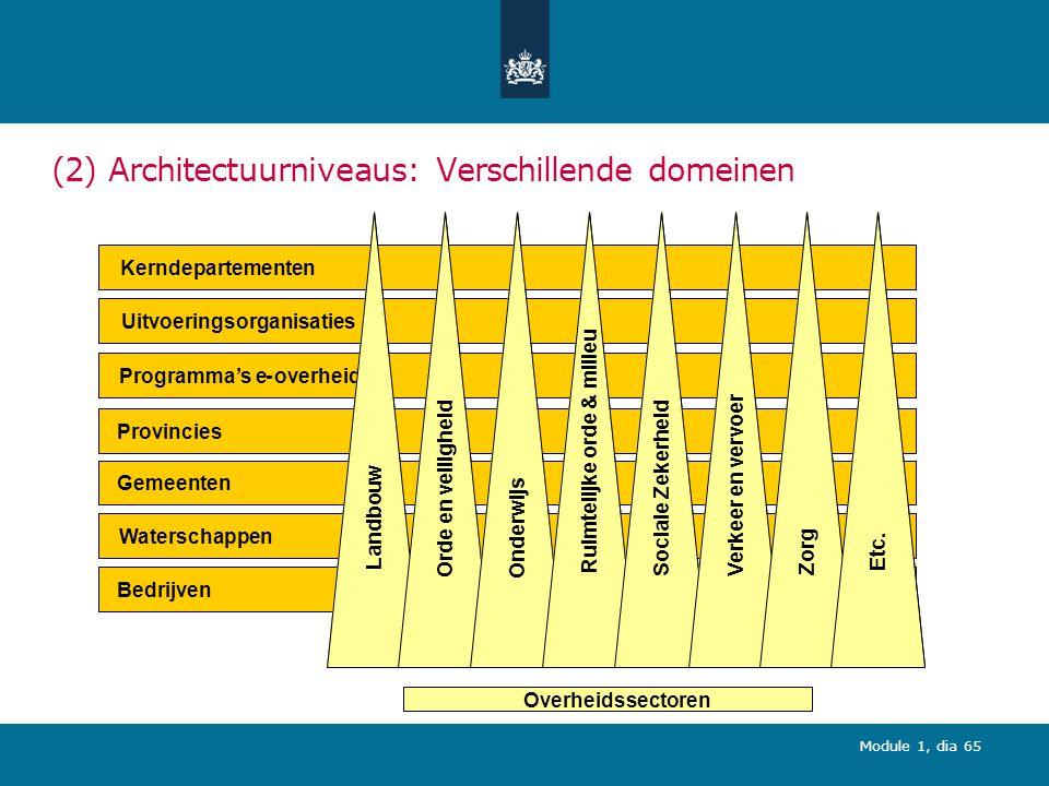 Module 1, dia 65 (2) Architectuurniveaus: Verschillende domeinen Kerndepartementen Provincies Gemeenten Waterschappen Uitvoeringsorganisaties Programma's e-overheid Bedrijven Landbouw Orde en veiligheid Onderwijs Ruimtelijke orde & milieu Sociale Zekerheid Verkeer en vervoer zorg Etc.