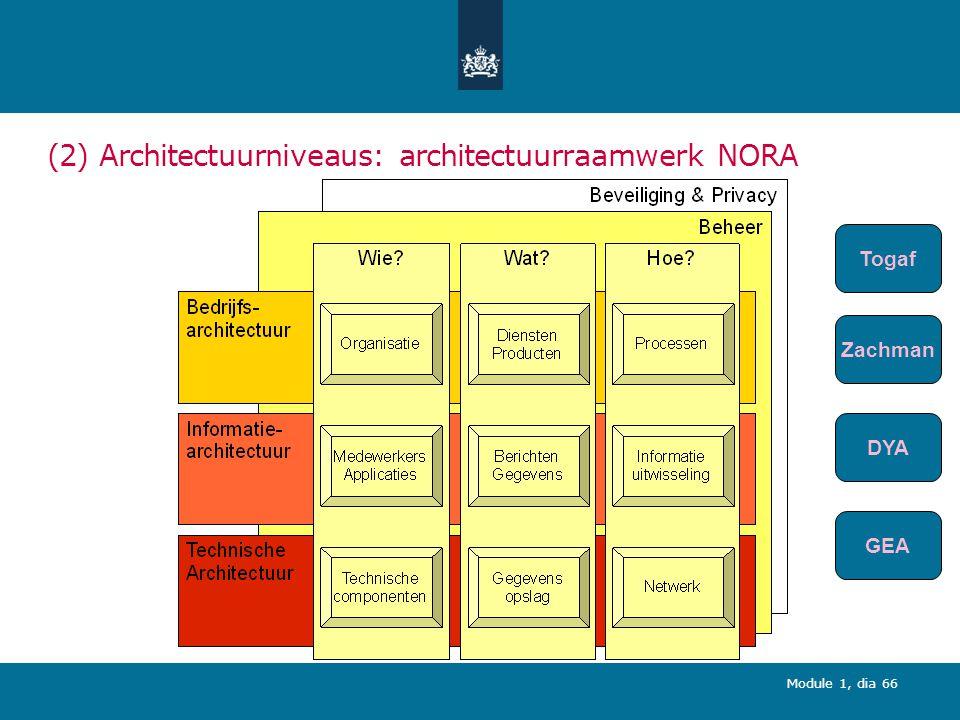 Module 1, dia 66 (2) Architectuurniveaus: architectuurraamwerk NORA Togaf Zachman DYA GEA