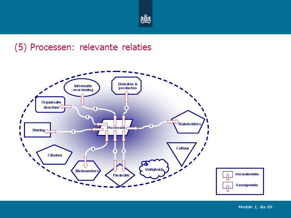 Module 1, dia 89 (5) Processen: relevante relaties