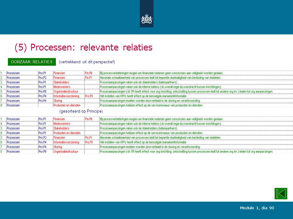 Module 1, dia 90 (5) Processen: relevante relaties OORZAAK RELATIES(vertrekkend uit dit perspectief) (gesorteerd op Principe)