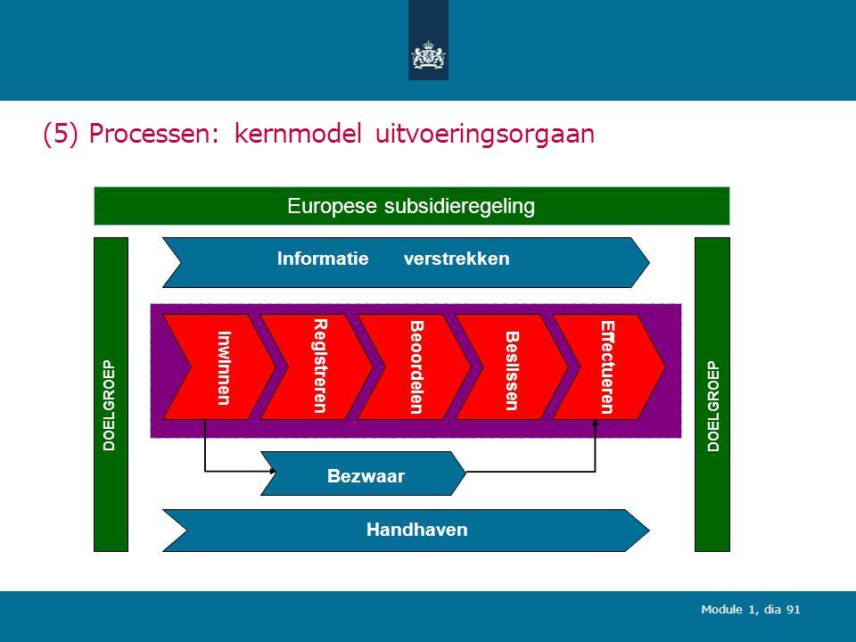 Module 1, dia 91 (5) Processen: kernmodel uitvoeringsorgaan Informatieverstrekken Inwinnen Bezwaar Effectueren Handhaven DOELGROEP Registreren Beoordelen Beslissen Europese subsidieregeling