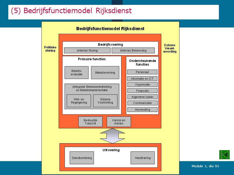 Module 1, dia 93 (5) Bedrijfsfunctiemodel Rijksdienst