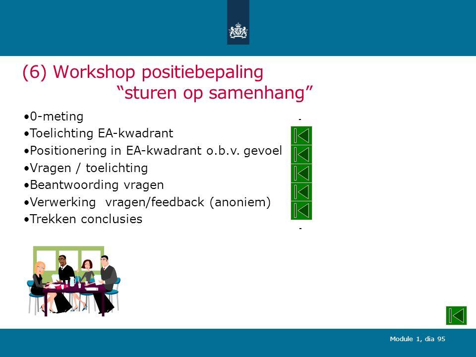 Module 1, dia 95 0-meting Toelichting EA-kwadrant Positionering in EA-kwadrant o.b.v.