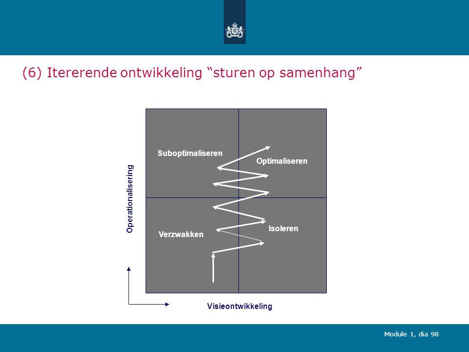 Module 1, dia 98 (6) Itererende ontwikkeling sturen op samenhang Suboptimaliseren Optimaliseren Verzwakken Isoleren Operationalisering Visieontwikkeling