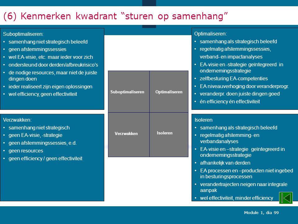 Module 1, dia 99 (6) Kenmerken kwadrant sturen op samenhang Verzwakken: samenhang niet strategisch geen EA-visie, -strategie geen afstemmingssessies, e.d.