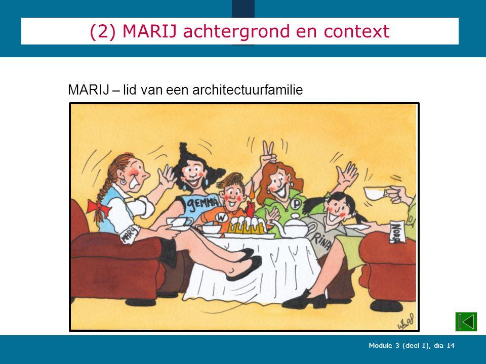 Module 3 (deel 1), dia 14 (2) MARIJ achtergrond en context MARIJ – lid van een architectuurfamilie