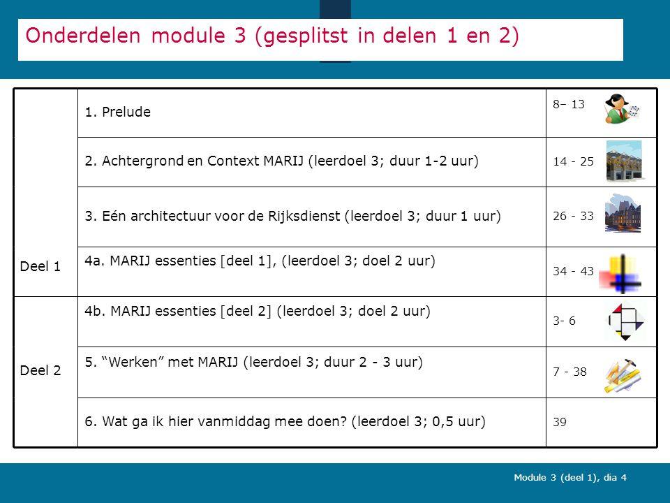 Module 3 (deel 1), dia 4 Onderdelen module 3 (gesplitst in delen 1 en 2) Deel 1 1.