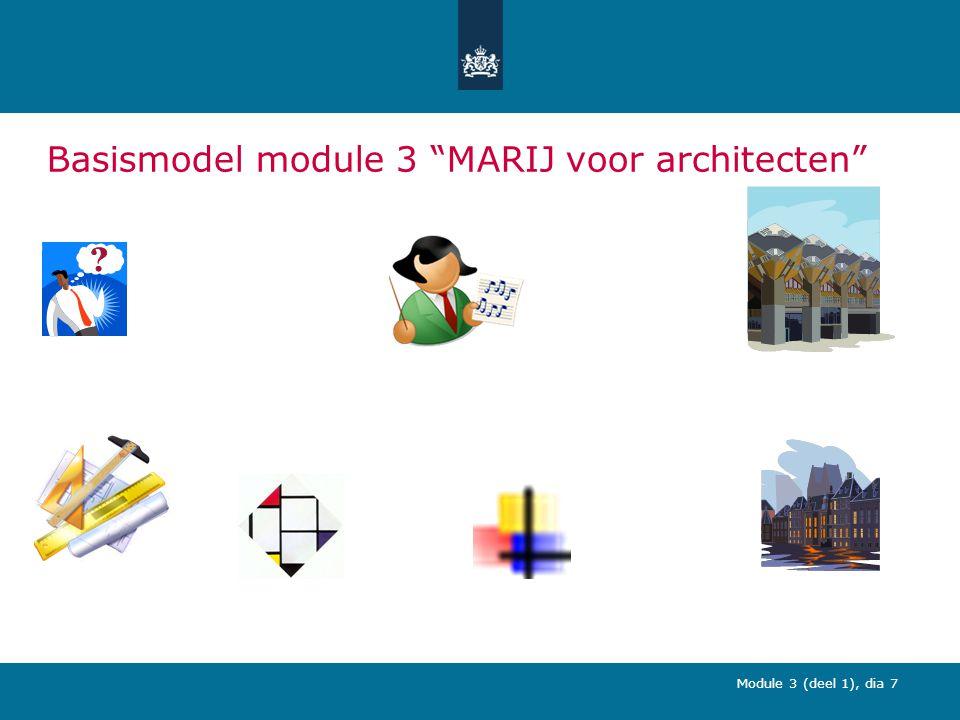 Module 3 (deel 1), dia 7 Basismodel module 3 MARIJ voor architecten