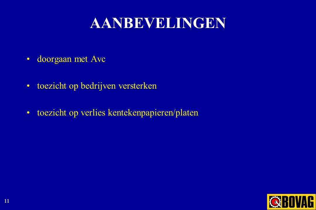11 AANBEVELINGEN doorgaan met Avc toezicht op bedrijven versterken toezicht op verlies kentekenpapieren/platen