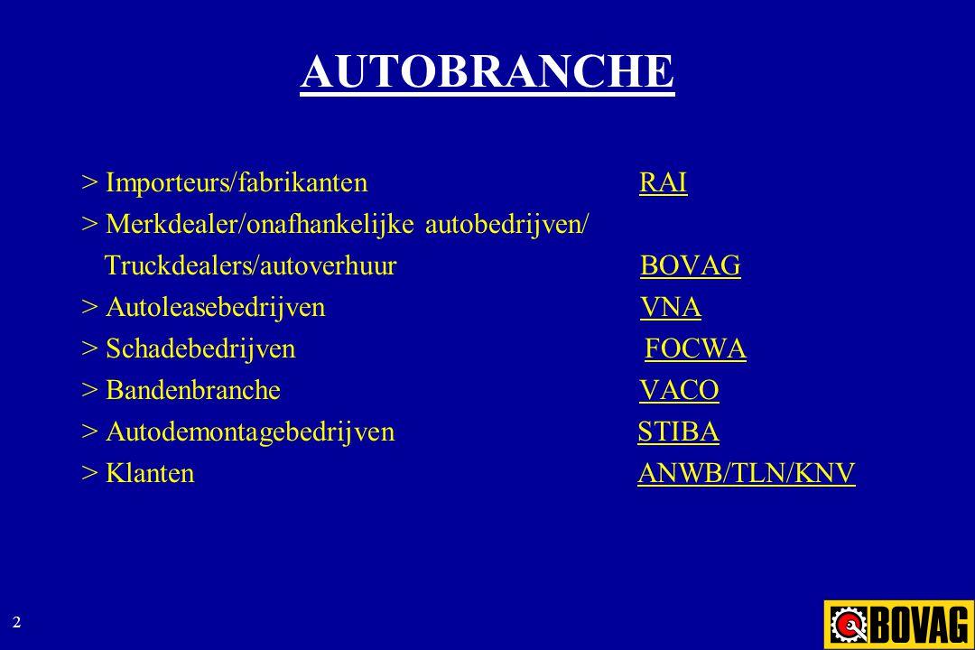 2 AUTOBRANCHE > Importeurs/fabrikanten RAI > Merkdealer/onafhankelijke autobedrijven/ Truckdealers/autoverhuur BOVAG > Autoleasebedrijven VNA > Schadebedrijven FOCWA > Bandenbranche VACO > Autodemontagebedrijven STIBA > Klanten ANWB/TLN/KNV