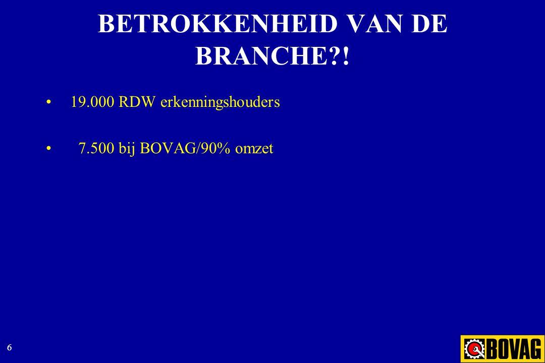 6 BETROKKENHEID VAN DE BRANCHE?! 19.000 RDW erkenningshouders 7.500 bij BOVAG/90% omzet