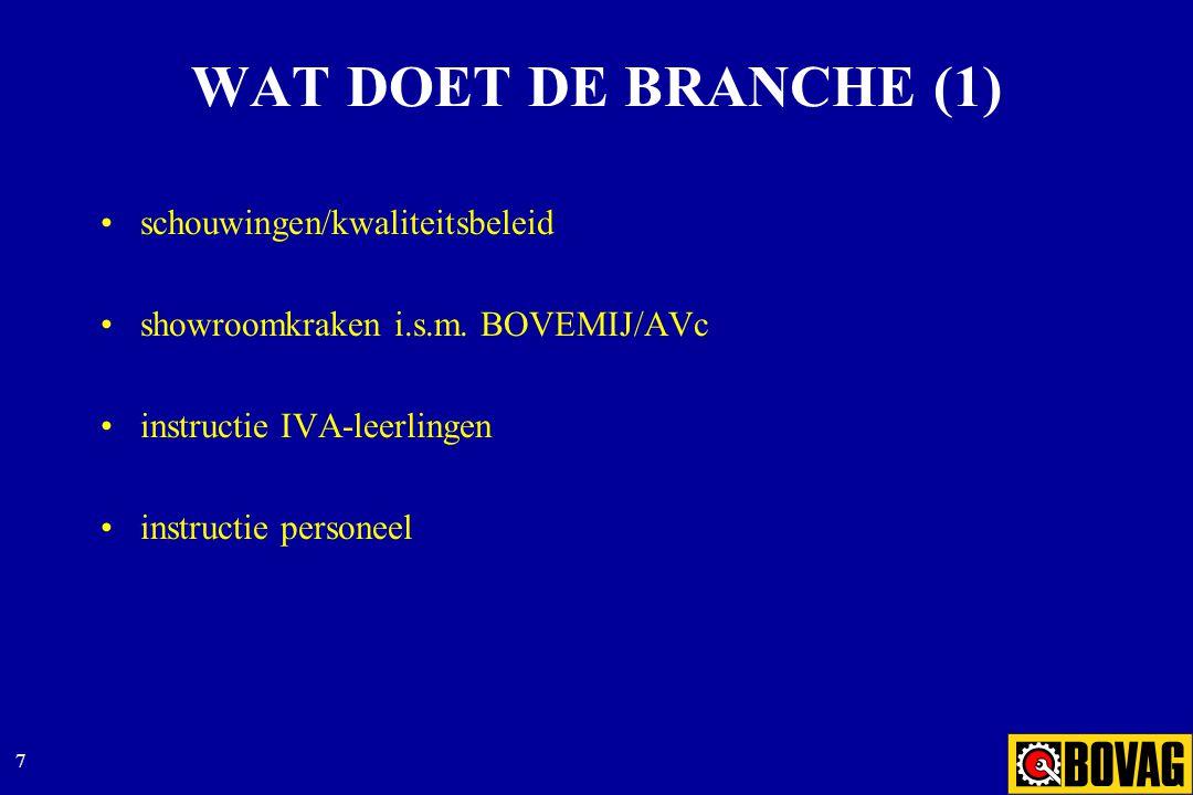 7 WAT DOET DE BRANCHE (1) schouwingen/kwaliteitsbeleid showroomkraken i.s.m. BOVEMIJ/AVc instructie IVA-leerlingen instructie personeel