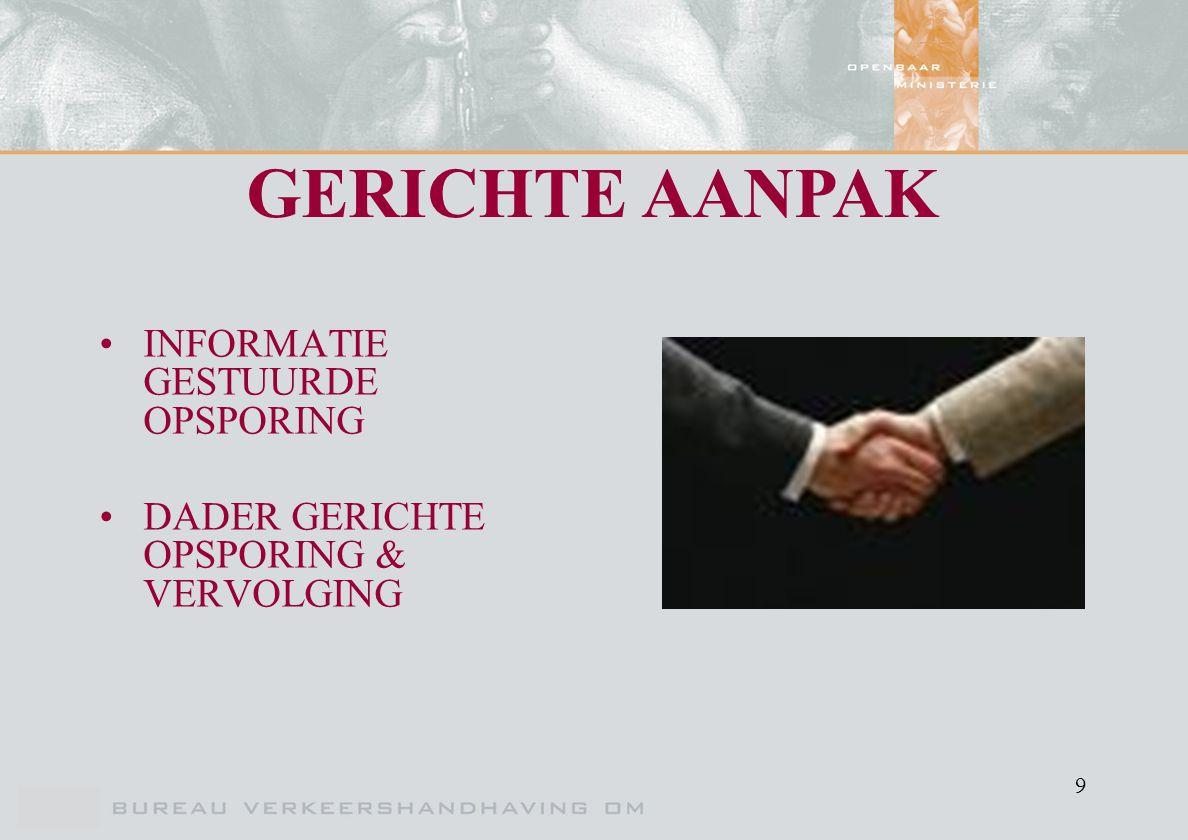 9 INFORMATIE GESTUURDE OPSPORING DADER GERICHTE OPSPORING & VERVOLGING GERICHTE AANPAK