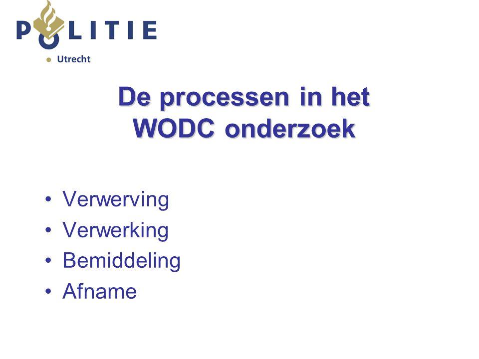 De processen in het WODC onderzoek Verwerving Verwerking Bemiddeling Afname