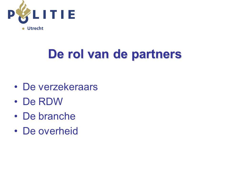 De rol van de partners De verzekeraars De RDW De branche De overheid