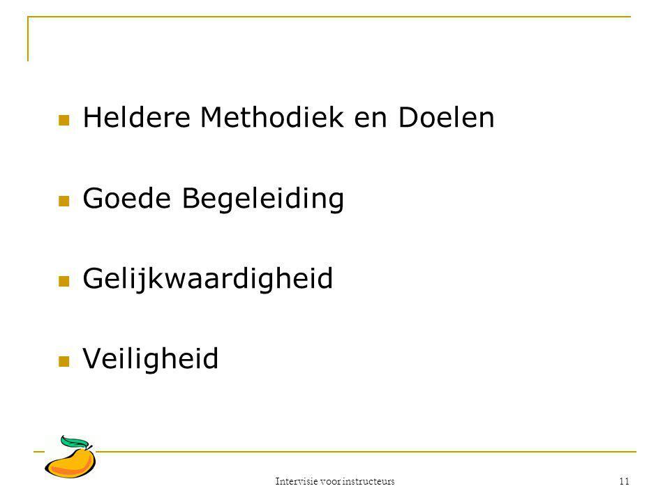 Intervisie voor instructeurs 11 Heldere Methodiek en Doelen Goede Begeleiding Gelijkwaardigheid Veiligheid