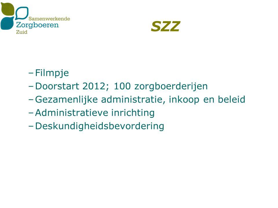 Financiering gezondheidszorg Nederland Totale kosten 2010 in miljarden voor gezondheidszorg € 87,6 (bron CBS) Zorgverzekeringswet€ 51,0 AWBZ€ 23,9 Diversen (kinderopvang, jeugdzorg etc)€ 9,7 Beleids- en beheersorganisaties€ 3,0