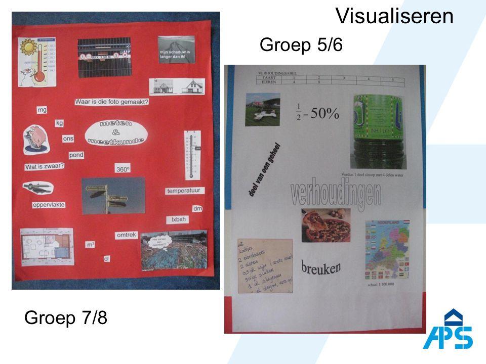 Visualiseren Groep 5/6 Groep 7/8