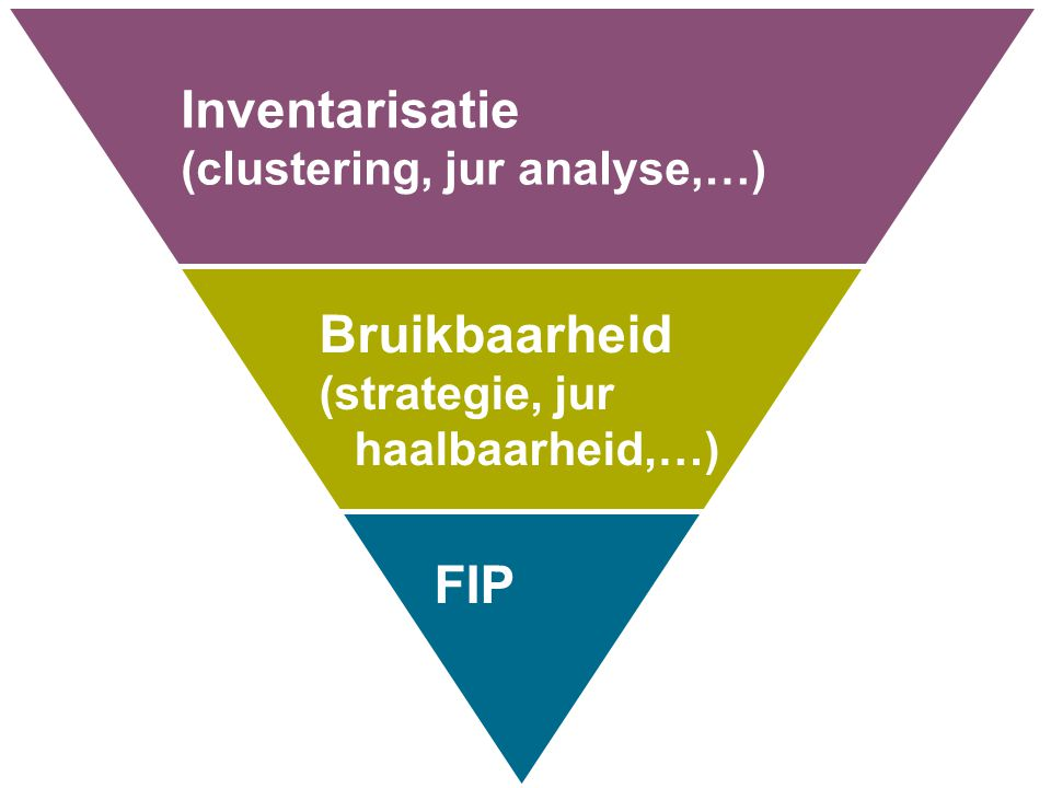 Inventarisatie (clustering, jur analyse,…) Bruikbaarheid (strategie, jur haalbaarheid,…) FIP