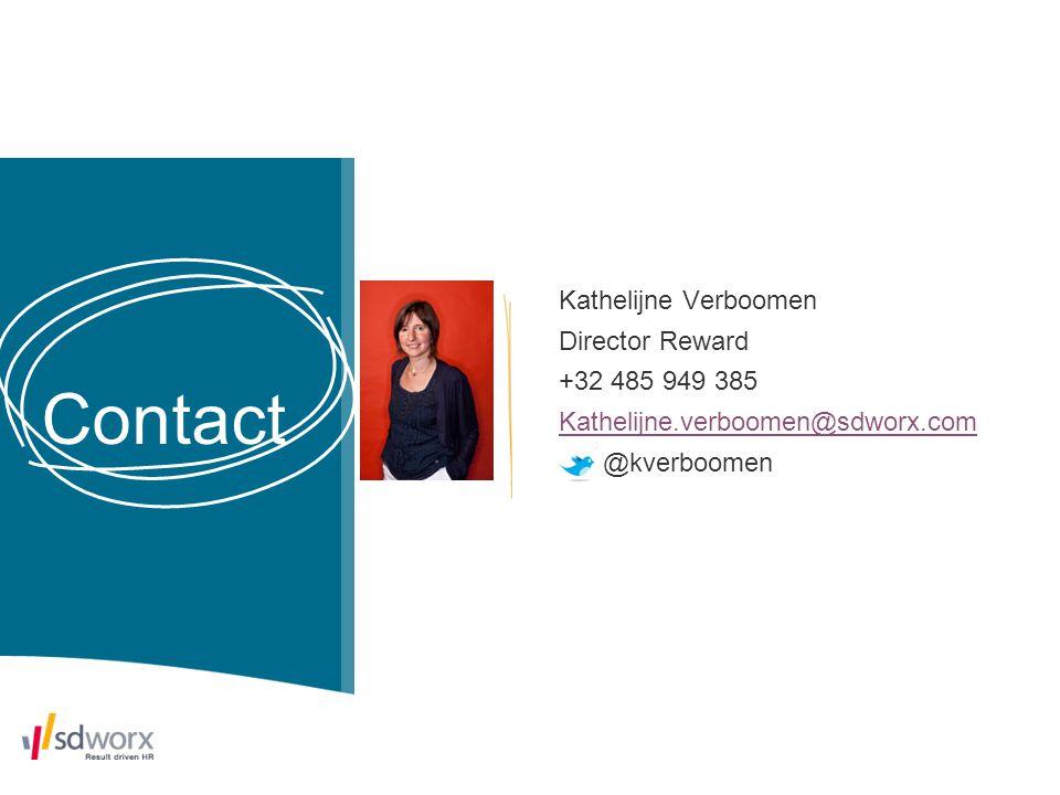 Kathelijne Verboomen Director Reward +32 485 949 385 Kathelijne.verboomen@sdworx.com @kverboomen Contact