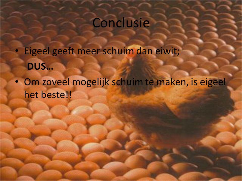 Conclusie Eigeel geeft meer schuim dan eiwit; DUS… Om zoveel mogelijk schuim te maken, is eigeel het beste!!