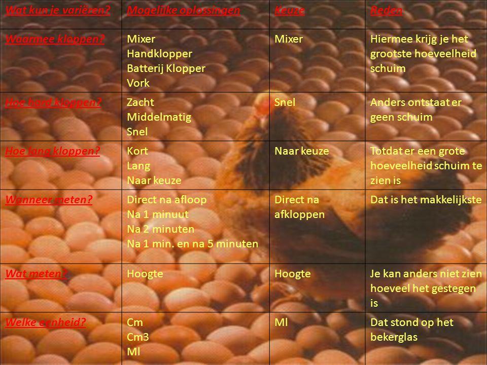 Onderzoek Onderzoeksvraag: Bij welke verhouding van eiwit en eigeel ontstaat er het grootste volume schuim?