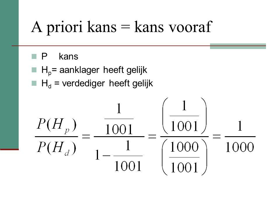 A priori kans = kans vooraf Pkans H p = aanklager heeft gelijk H d = verdediger heeft gelijk
