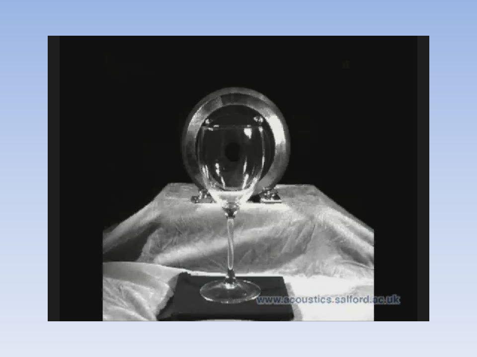 Ons oor Springend glas