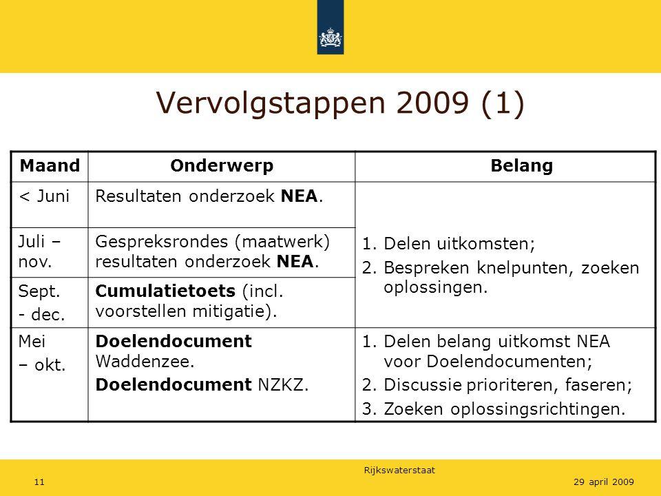 Rijkswaterstaat 1129 april 2009 Vervolgstappen 2009 (1) MaandOnderwerpBelang < JuniResultaten onderzoek NEA.