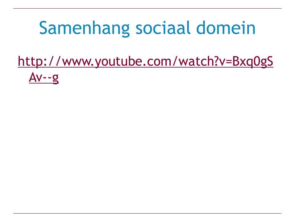 Samenhang sociaal domein http://www.youtube.com/watch?v=Bxq0gS Av--g