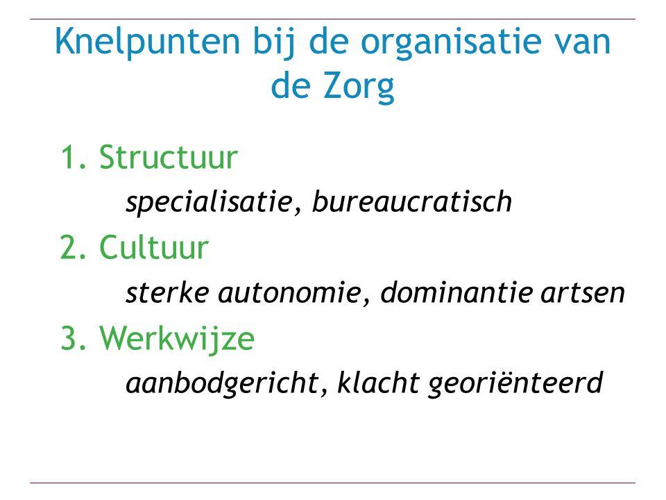 Knelpunten bij de organisatie van de Zorg 1.Structuur specialisatie, bureaucratisch 2.Cultuur sterke autonomie, dominantie artsen 3.Werkwijze aanbodgericht, klacht georiënteerd