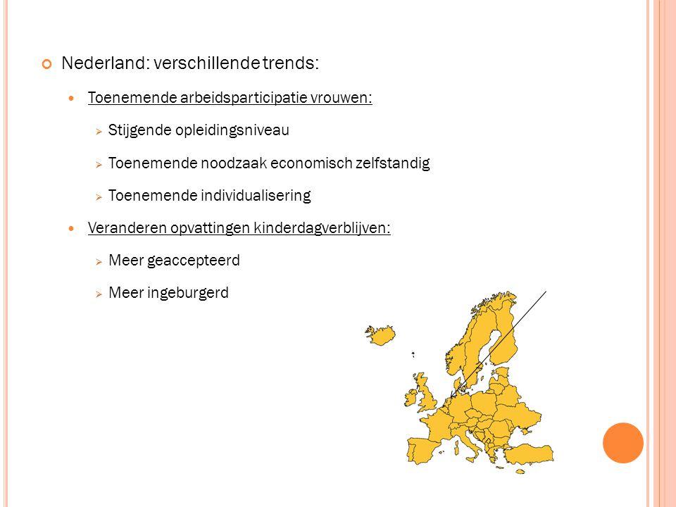 Nederland: verschillende trends: Toenemende arbeidsparticipatie vrouwen:  Stijgende opleidingsniveau  Toenemende noodzaak economisch zelfstandig  Toenemende individualisering Veranderen opvattingen kinderdagverblijven:  Meer geaccepteerd  Meer ingeburgerd
