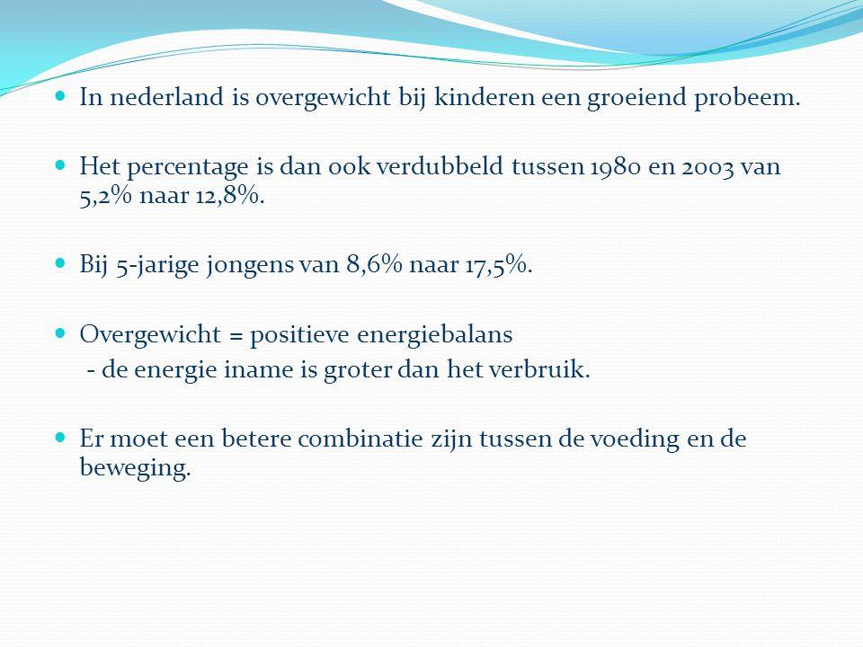 In nederland is overgewicht bij kinderen een groeiend probeem. Het percentage is dan ook verdubbeld tussen 1980 en 2003 van 5,2% naar 12,8%. Bij 5-jar