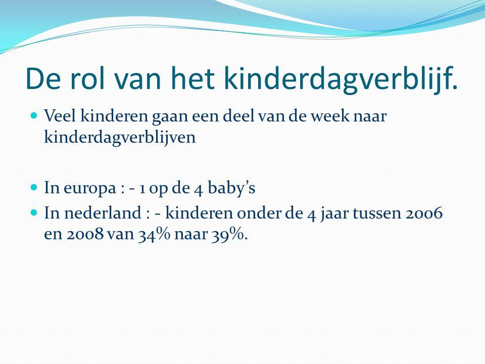 De rol van het kinderdagverblijf. Veel kinderen gaan een deel van de week naar kinderdagverblijven In europa : - 1 op de 4 baby's In nederland : - kin