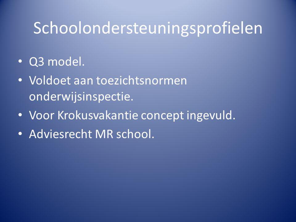 Schoolondersteuningsprofielen Q3 model. Voldoet aan toezichtsnormen onderwijsinspectie. Voor Krokusvakantie concept ingevuld. Adviesrecht MR school.