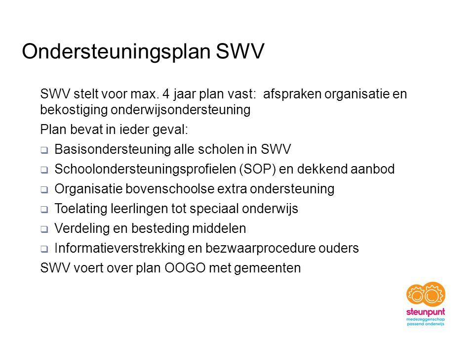 Ondersteuningsplan SWV SWV stelt voor max.