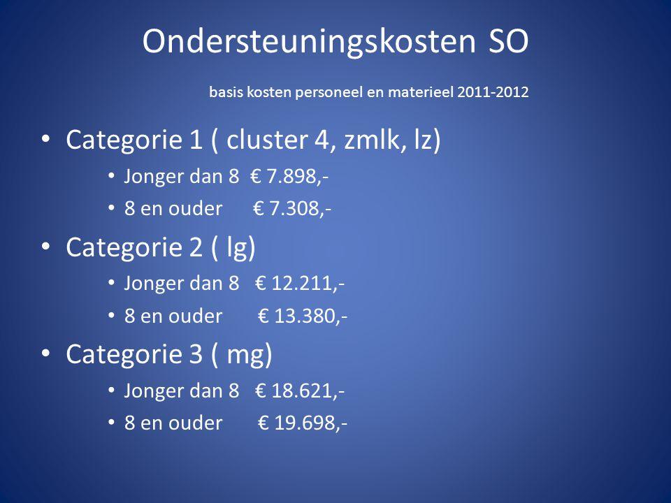 Ondersteuningskosten SO basis kosten personeel en materieel 2011-2012 Categorie 1 ( cluster 4, zmlk, lz) Jonger dan 8 € 7.898,- 8 en ouder € 7.308,- Categorie 2 ( lg) Jonger dan 8 € 12.211,- 8 en ouder € 13.380,- Categorie 3 ( mg) Jonger dan 8 € 18.621,- 8 en ouder € 19.698,-