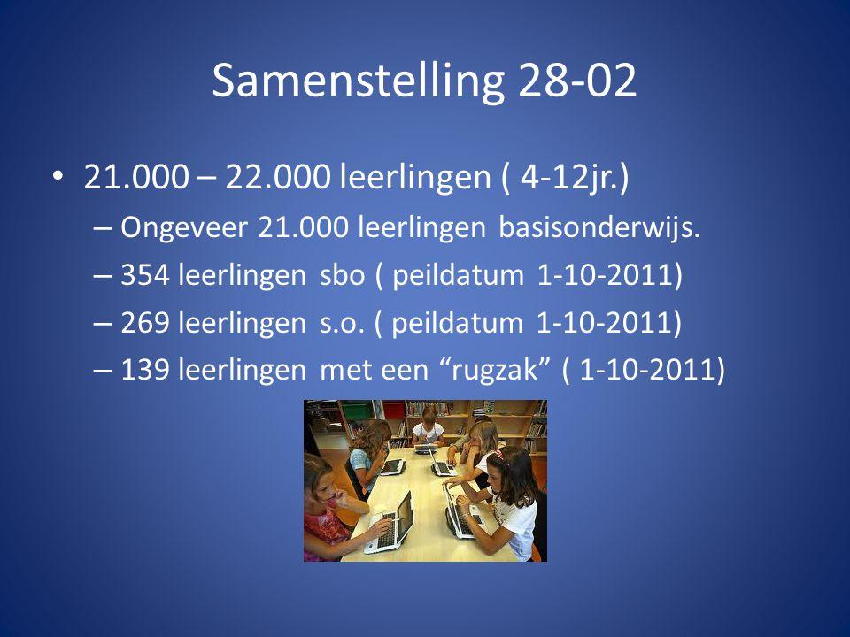 Samenstelling 28-02 21.000 – 22.000 leerlingen ( 4-12jr.) – Ongeveer 21.000 leerlingen basisonderwijs.