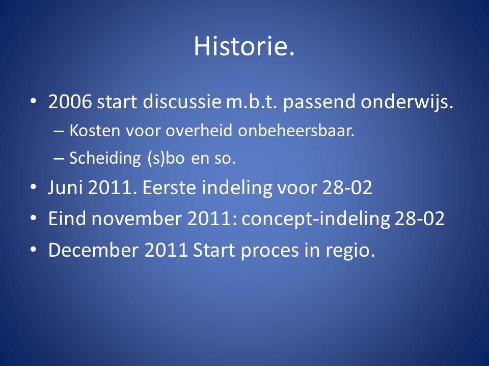 Historie. 2006 start discussie m.b.t. passend onderwijs.
