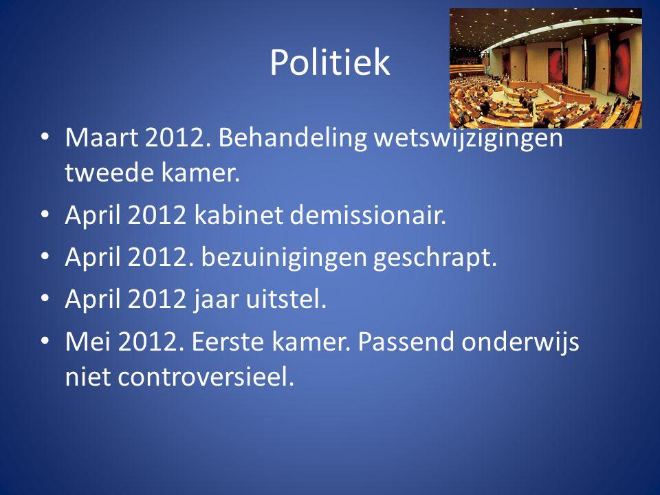Politiek Maart 2012. Behandeling wetswijzigingen tweede kamer.