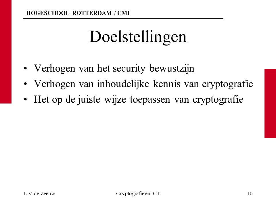 HOGESCHOOL ROTTERDAM / CMI Doelstellingen Verhogen van het security bewustzijn Verhogen van inhoudelijke kennis van cryptografie Het op de juiste wijze toepassen van cryptografie L.V.