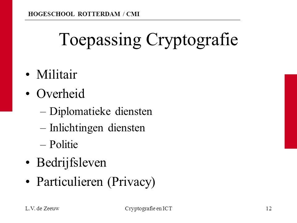 HOGESCHOOL ROTTERDAM / CMI Toepassing Cryptografie Militair Overheid –Diplomatieke diensten –Inlichtingen diensten –Politie Bedrijfsleven Particulieren (Privacy) L.V.