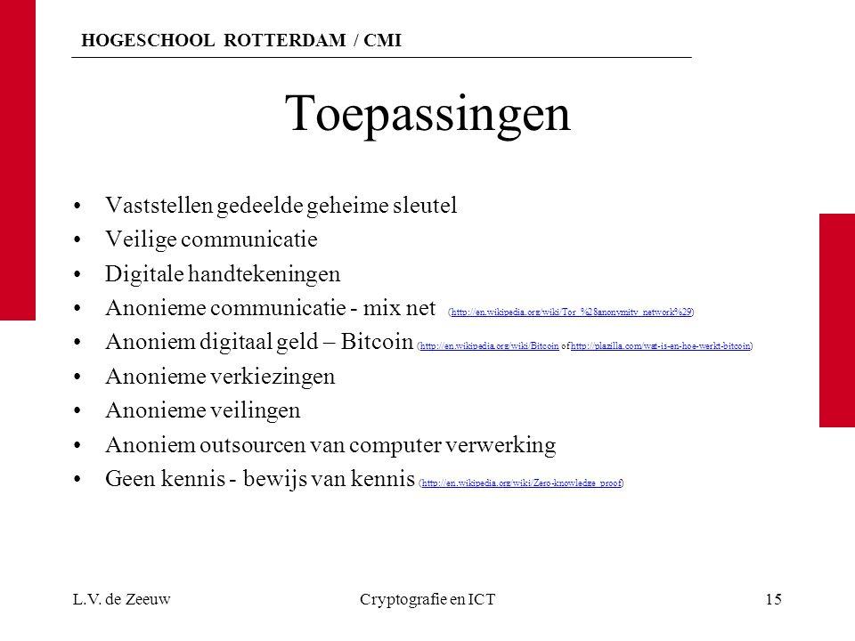 HOGESCHOOL ROTTERDAM / CMI Toepassingen Vaststellen gedeelde geheime sleutel Veilige communicatie Digitale handtekeningen Anonieme communicatie - mix net (http://en.wikipedia.org/wiki/Tor_%28anonymity_network%29)http://en.wikipedia.org/wiki/Tor_%28anonymity_network%29 Anoniem digitaal geld – Bitcoin (http://en.wikipedia.org/wiki/Bitcoin of http://plazilla.com/wat-is-en-hoe-werkt-bitcoin)http://en.wikipedia.org/wiki/Bitcoinhttp://plazilla.com/wat-is-en-hoe-werkt-bitcoin Anonieme verkiezingen Anonieme veilingen Anoniem outsourcen van computer verwerking Geen kennis - bewijs van kennis (http://en.wikipedia.org/wiki/Zero-knowledge_proof)http://en.wikipedia.org/wiki/Zero-knowledge_proof L.V.