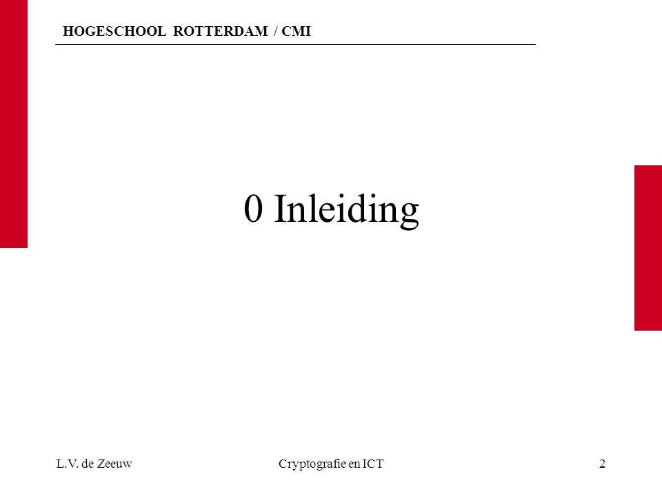 HOGESCHOOL ROTTERDAM / CMI 0 Inleiding L.V. de ZeeuwCryptografie en ICT2