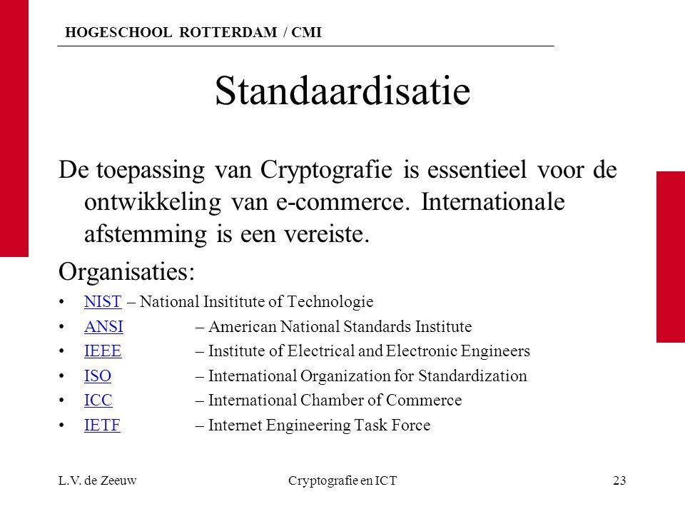 HOGESCHOOL ROTTERDAM / CMI Standaardisatie De toepassing van Cryptografie is essentieel voor de ontwikkeling van e-commerce.