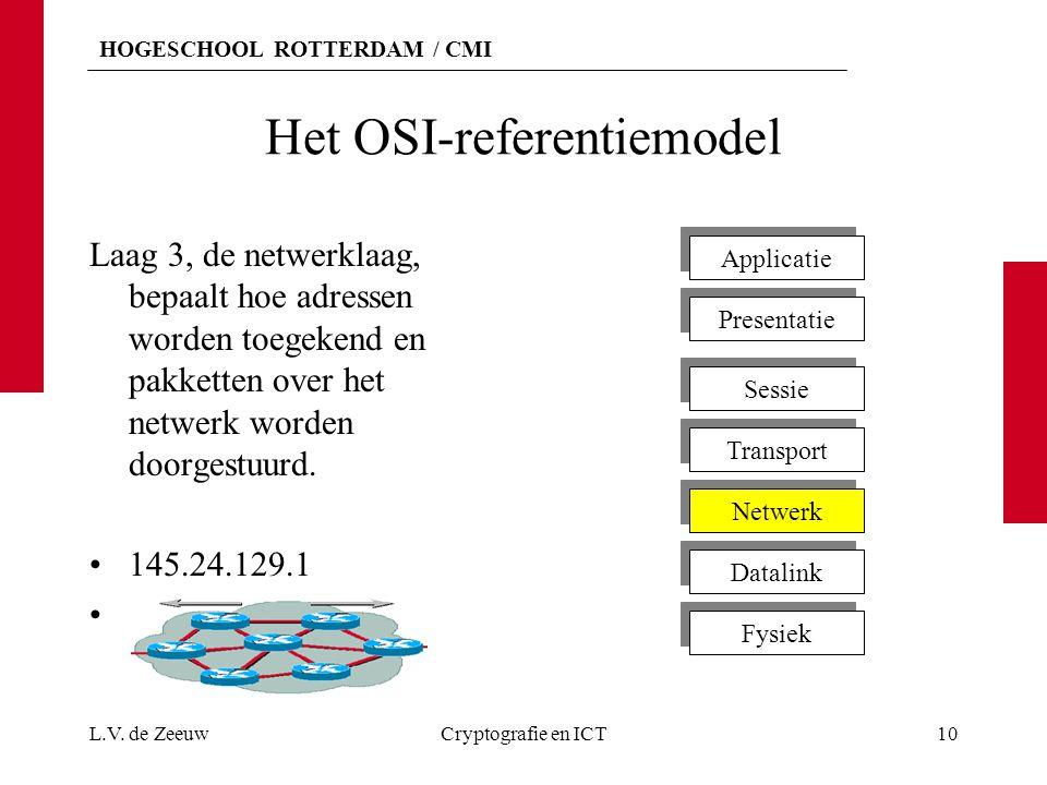 HOGESCHOOL ROTTERDAM / CMI Het OSI-referentiemodel Laag 3, de netwerklaag, bepaalt hoe adressen worden toegekend en pakketten over het netwerk worden